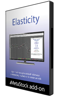 Elasticity Toolkit from Metastock